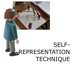 Self-representation technique